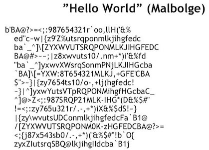 An example of a code written in Malbolge